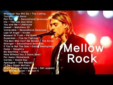 Mellow Rock Your All time Favorite 2020 – Greatest Soft Rock Hits Collection 2020