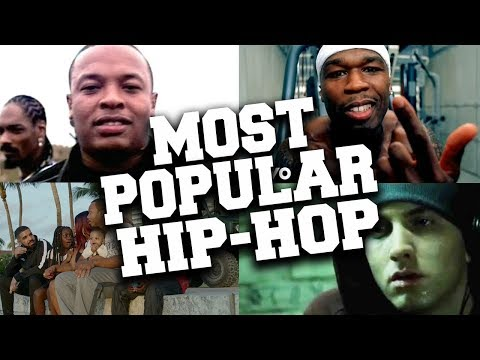 Top 100 Most Viewed Hip-Hop Songs of All Time Updated in April 2020